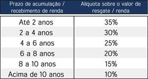 tabela_previdencia